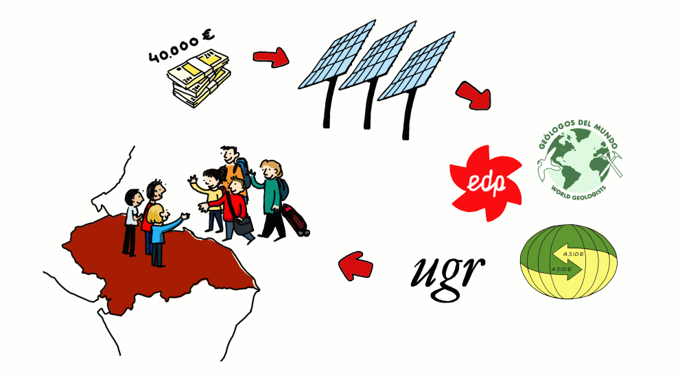 Screen Shot 2015-09-27 at 6.35.16 PM.png