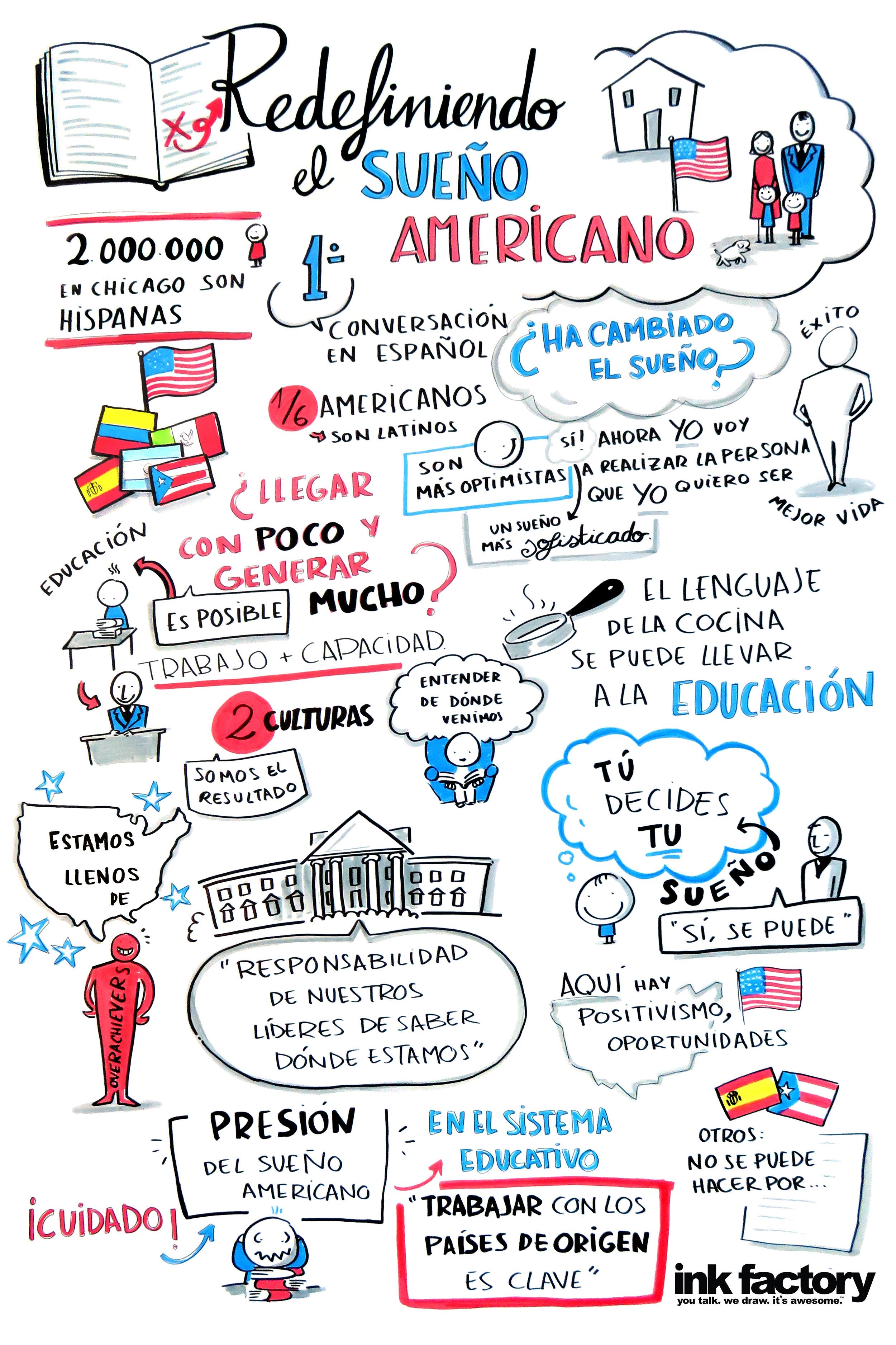 El_Sueno_Americano(1).jpg