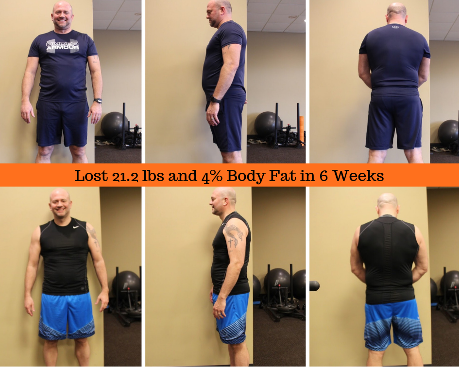 Lost 21.2 lbs and 4% Body Fat in 6 Weeks.png