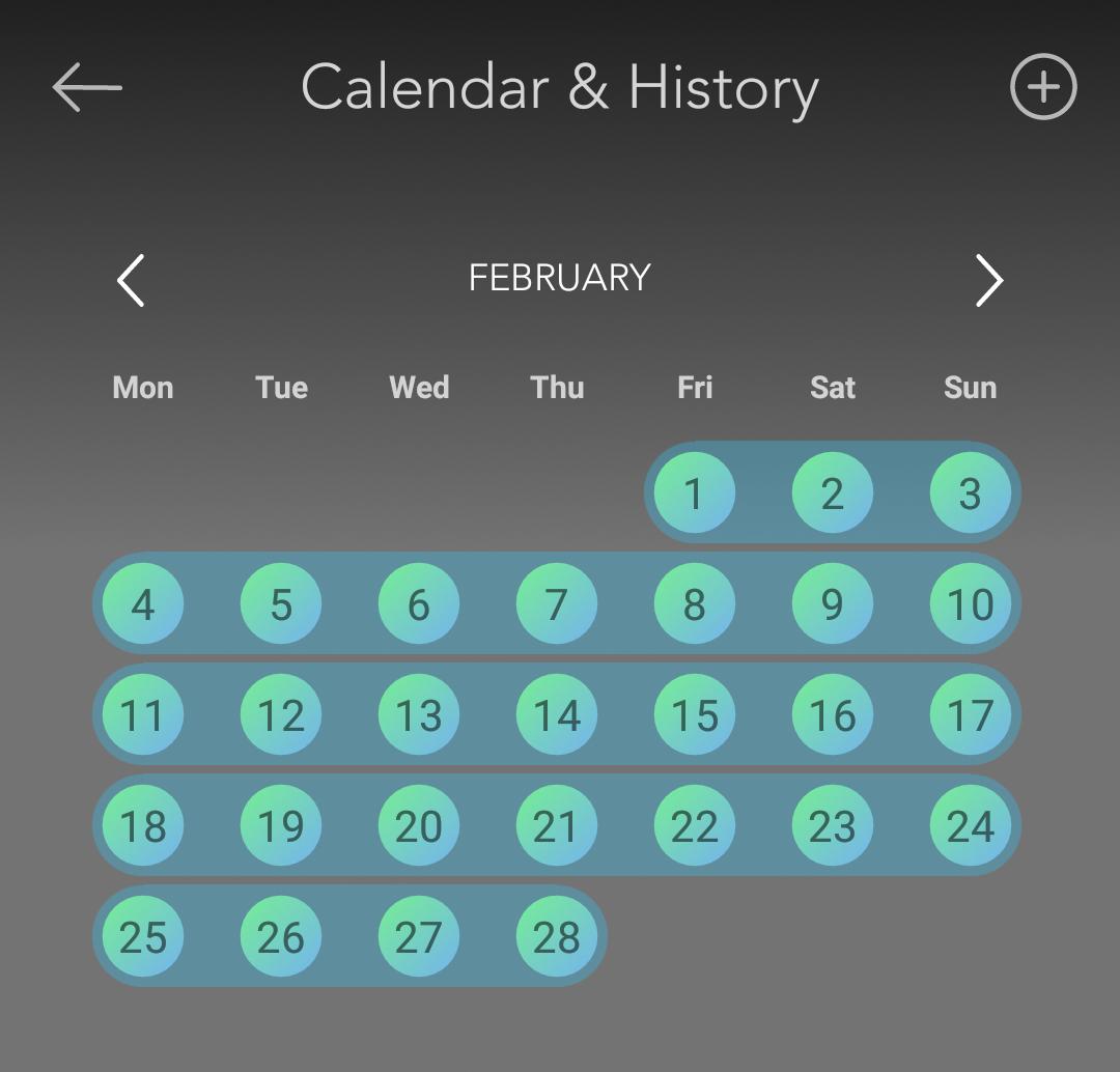 February Meditation Progress.png
