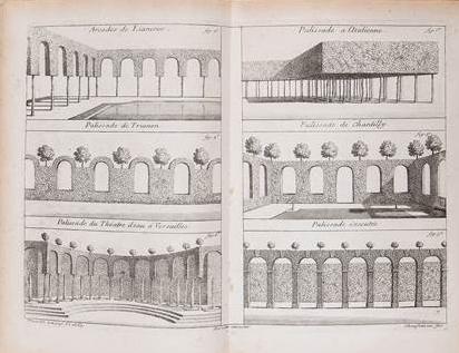 """The middle left image """"Palissade du Theatre d'eau a Versailles"""" from Dezallier D'Argenville's 1722 book  La Theorie et la Pratique du Jardinage ."""