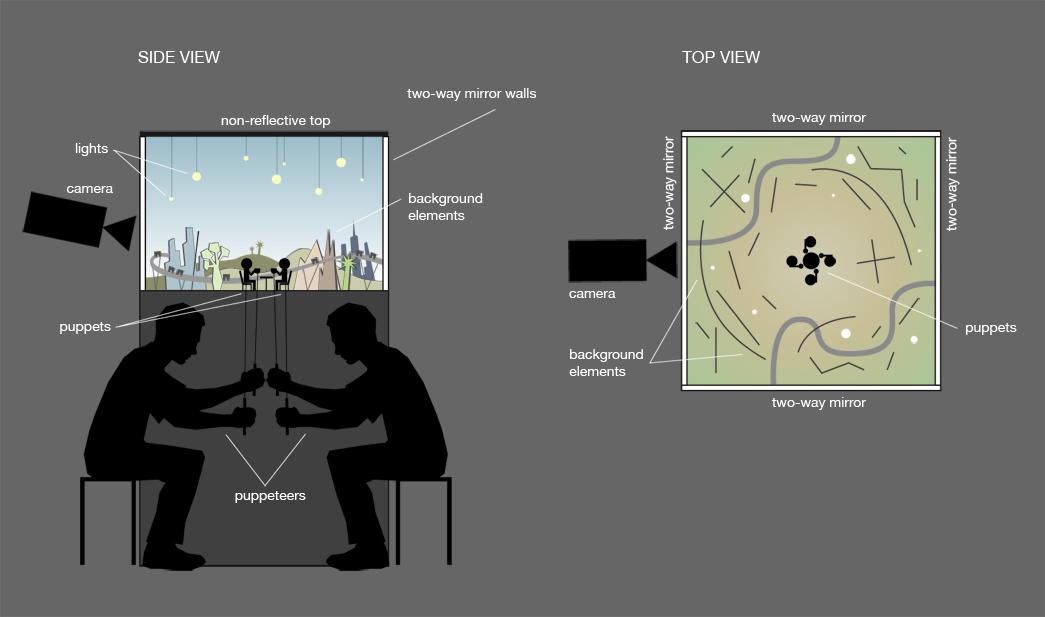 box_diagram.jpg