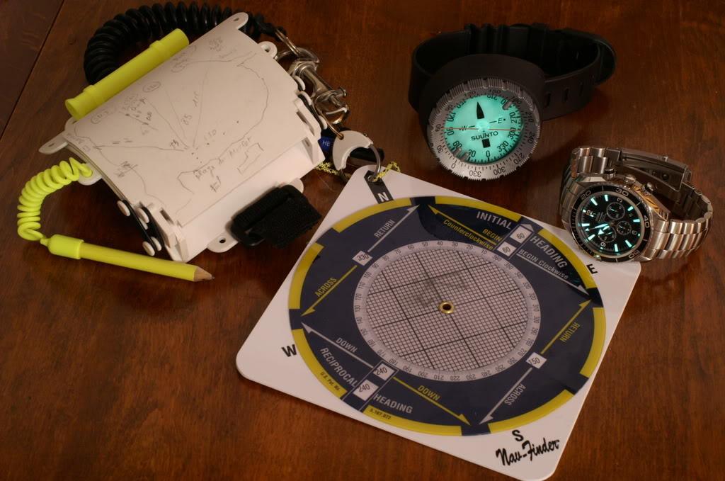 navigationgadgets