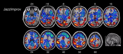 Brain Scans while Jazz Improving