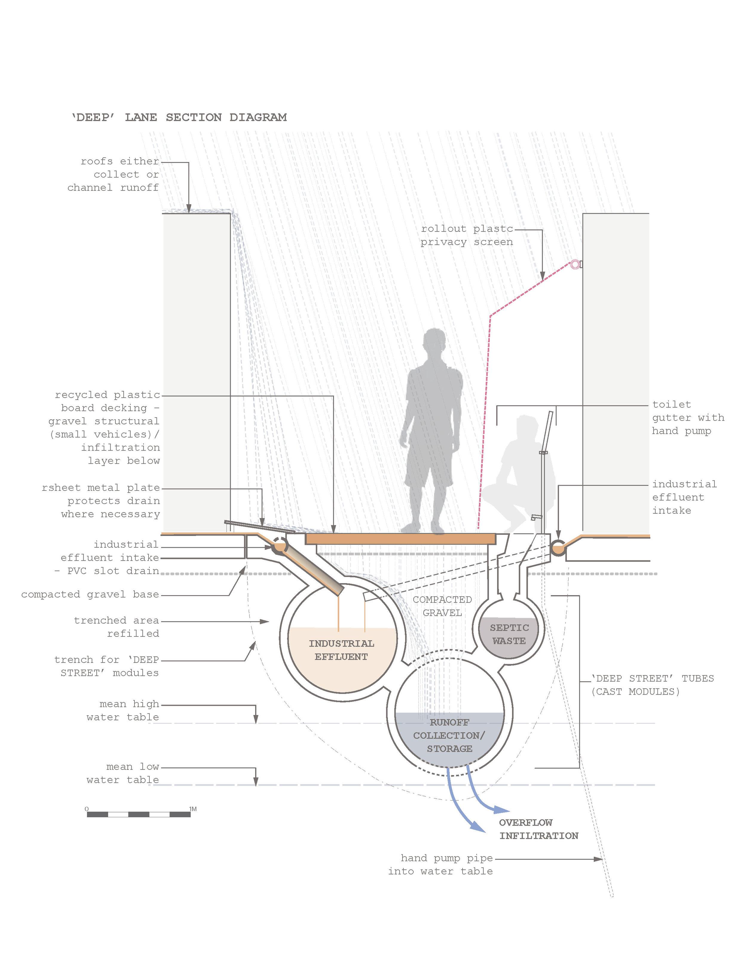 lane diagram_09.07.14.jpg