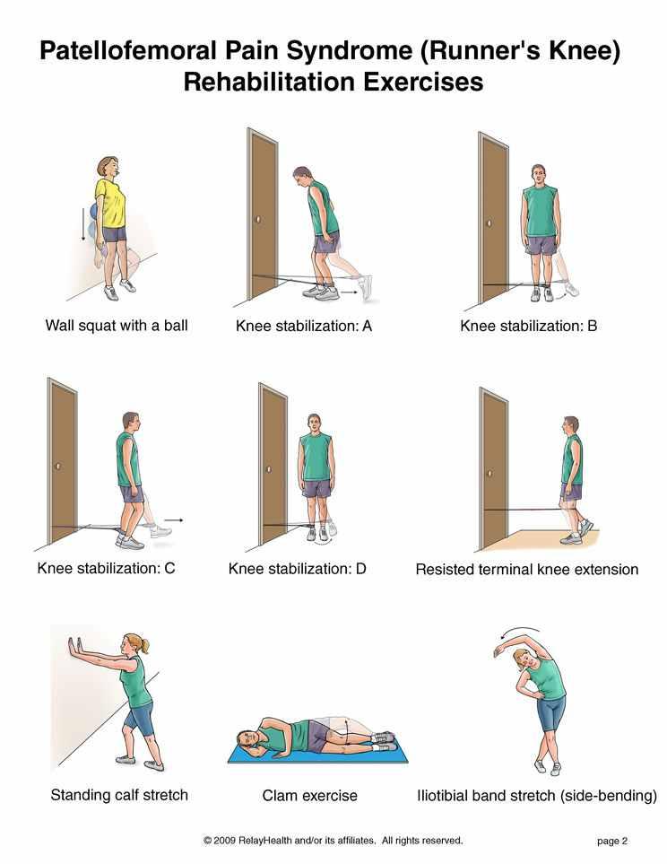 Runners Knee Exercises.jpg