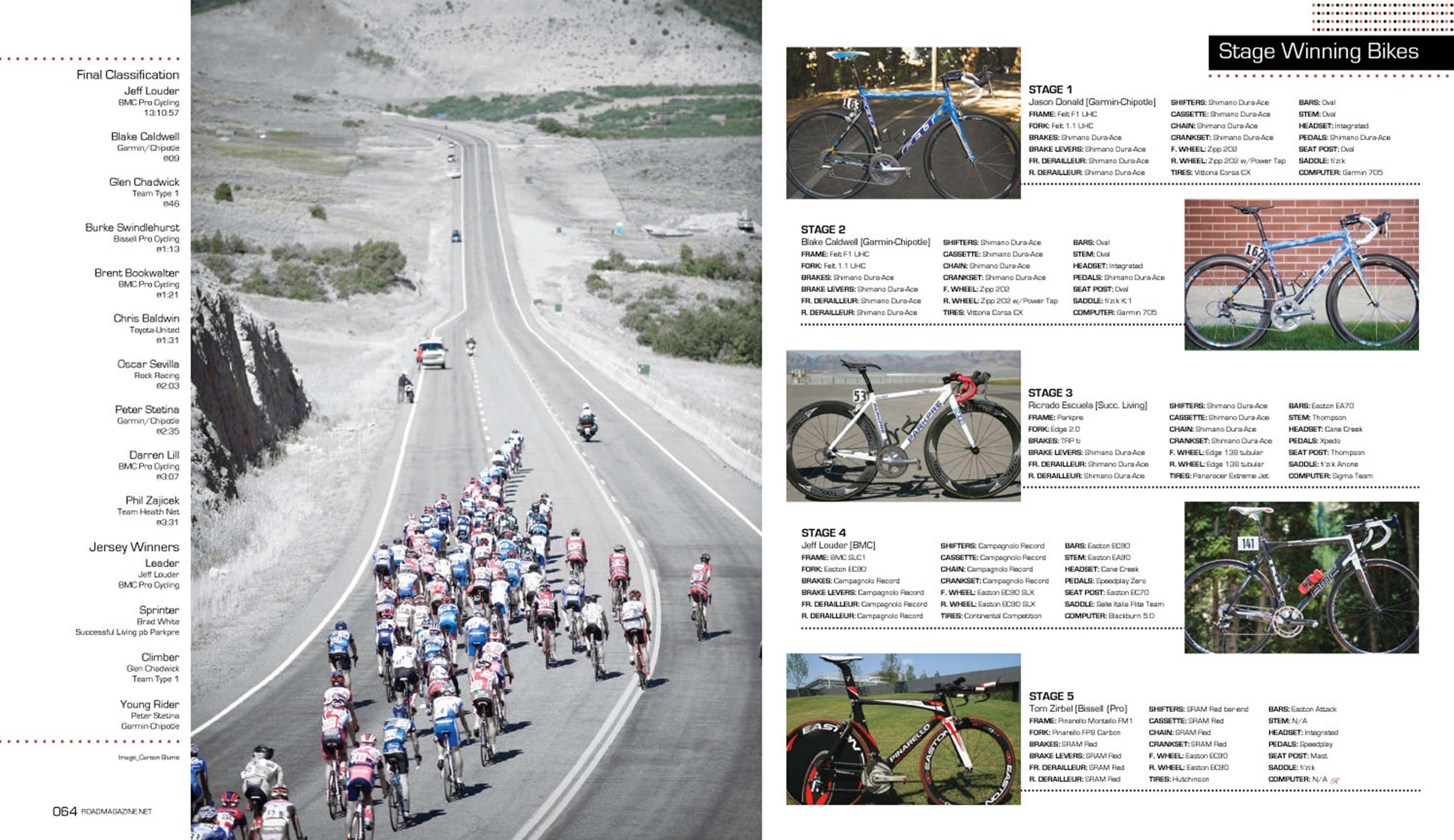 08_Tour-of-Utah-6-copy.jpg