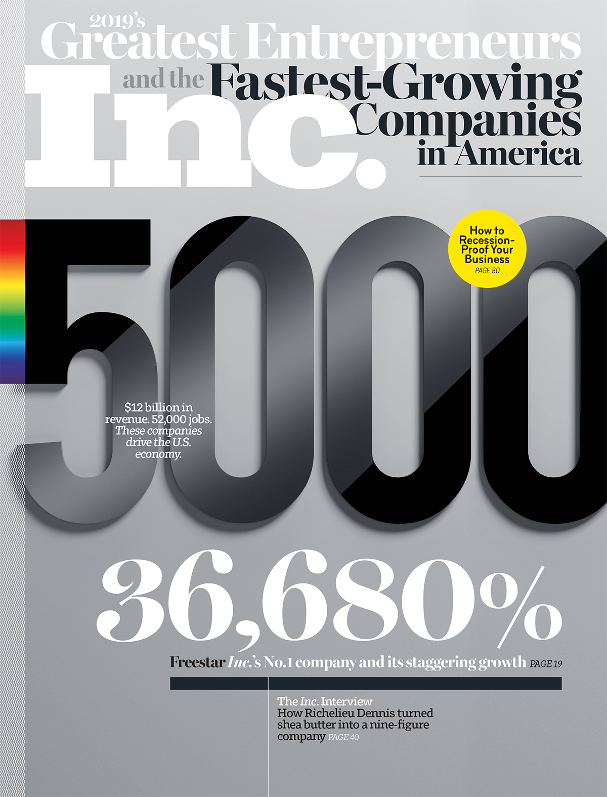 What If's 2019 Rankings:  - 1223 on the Inc. 5000. - 32nd fastest growing company in NJ. - 3-Year Growth: 336%.