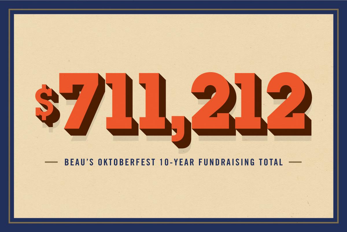 fundraising.2019.jpg