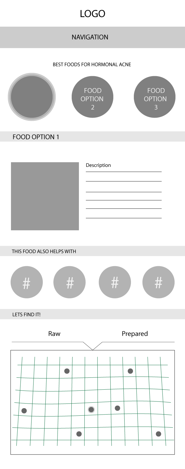mobile-wireframing-04-05.png