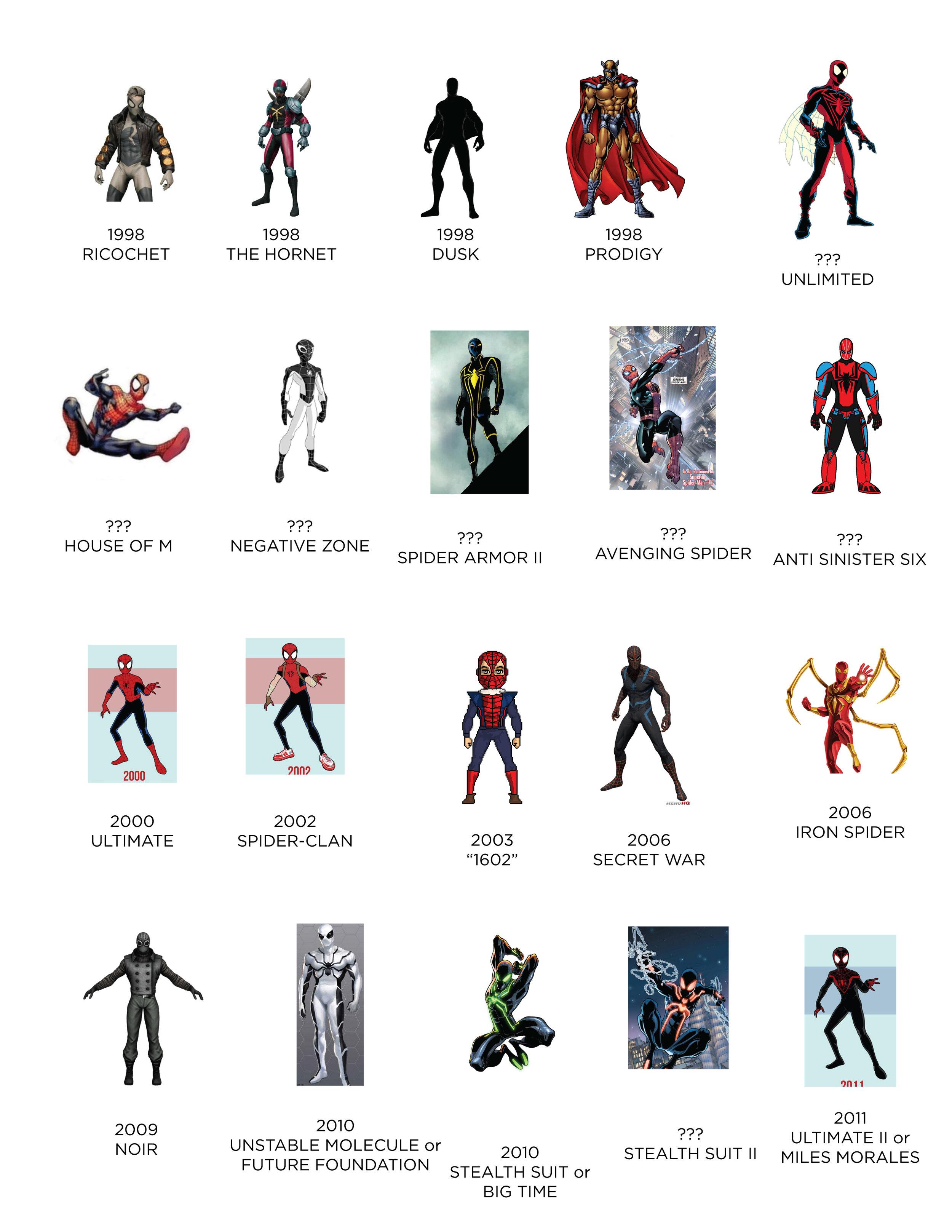 0_spiderman_research_2.jpg