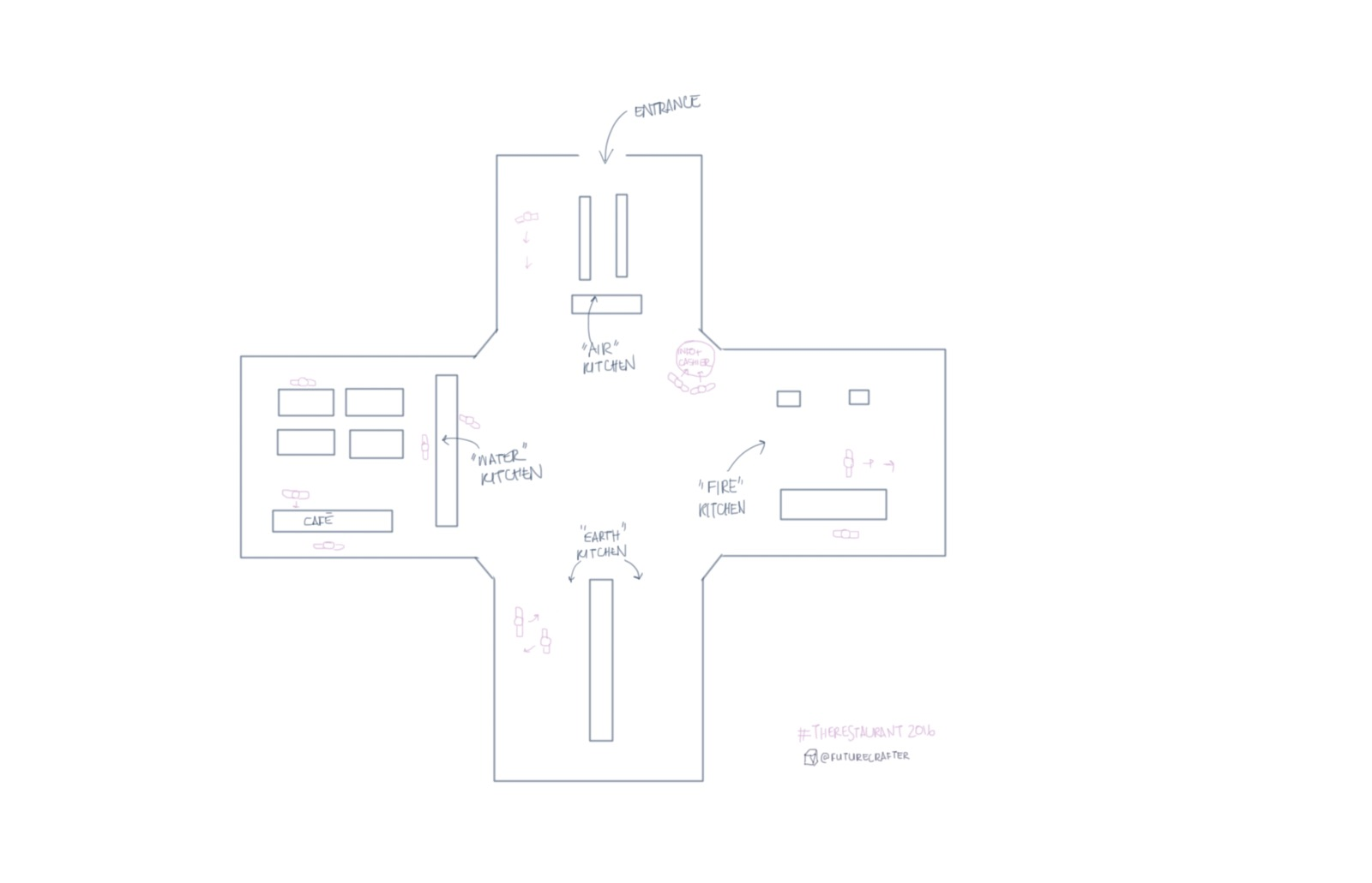 """Plan sketch of """"The Restaurant"""" by ©Futurecrafter"""