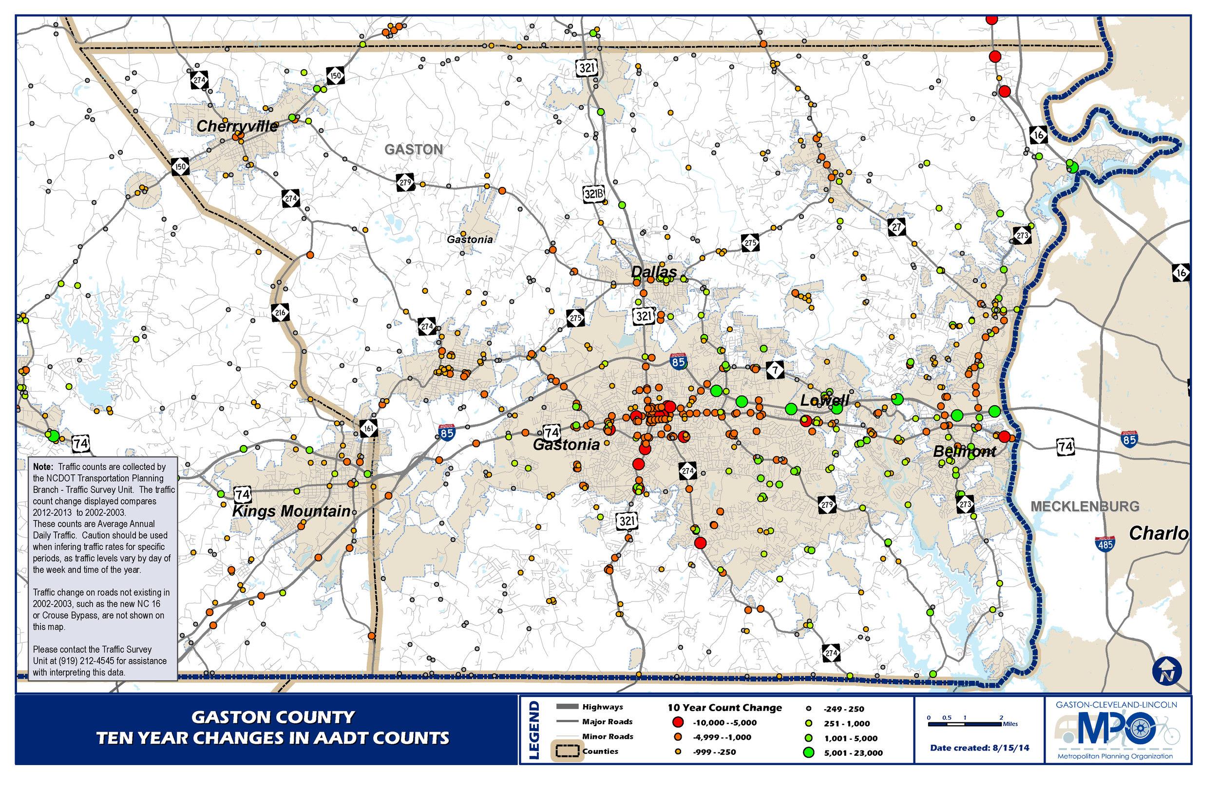 Gaston County Ten Year Changes in AADT Counts