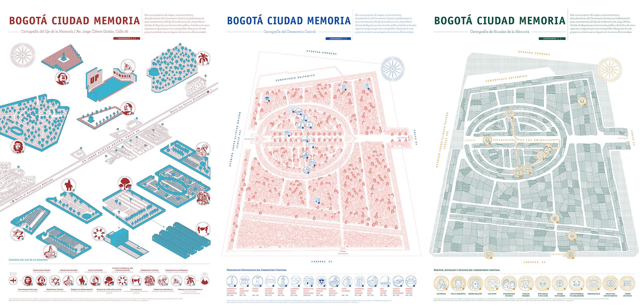 Figure 1: Cartografías de la Memoria.  Left: Cartografía del Eje de la Memoria, Center: Cartografía del Cementerio Central, Right: Cartografía de los Rituales de la Memoria. (Images from:  Centro de Memoria Paz y Reconciliación de Bogota )