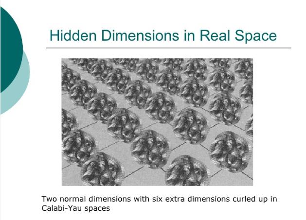 hidden_dimensions_calabi-yau.png