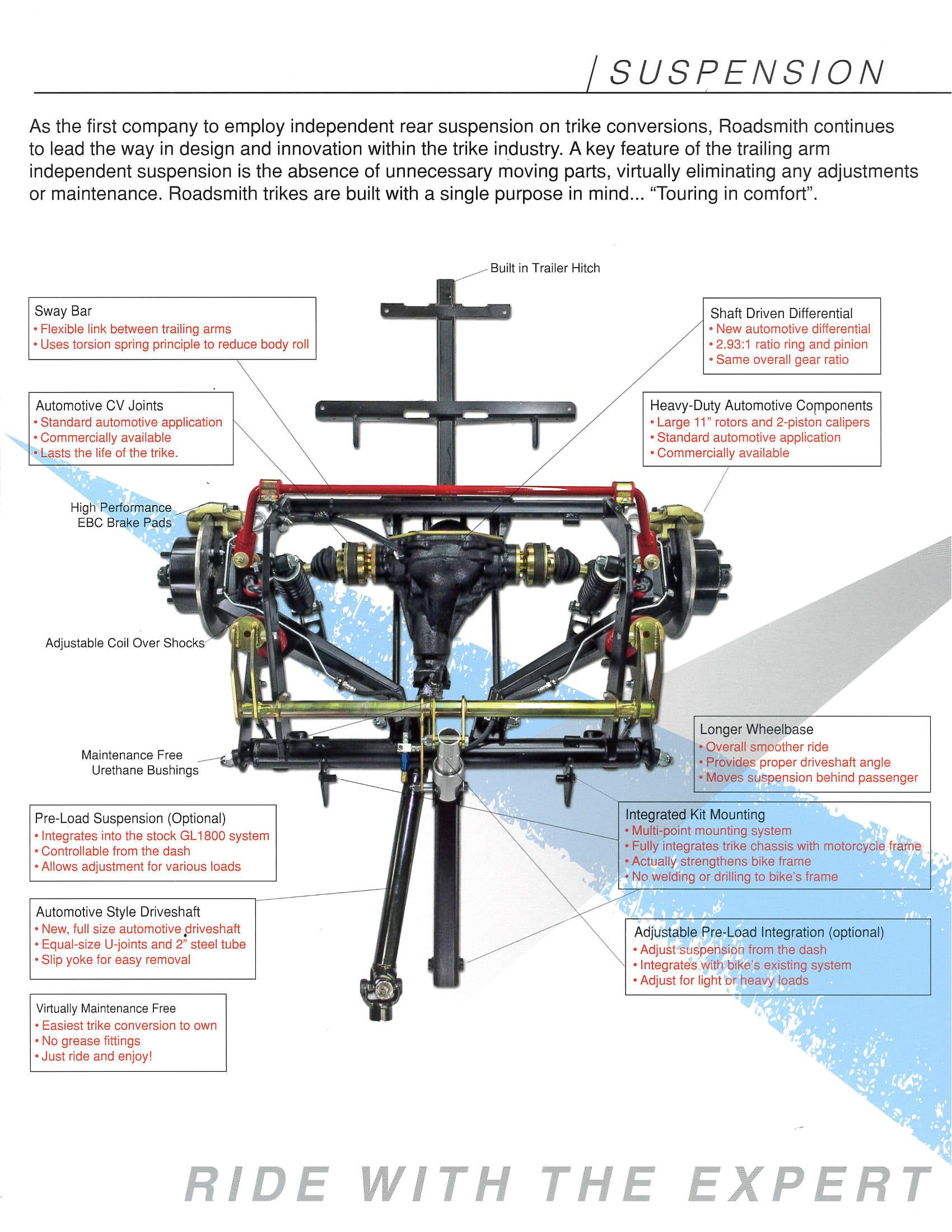 Goldwing HTS Trike Kit info.jpg