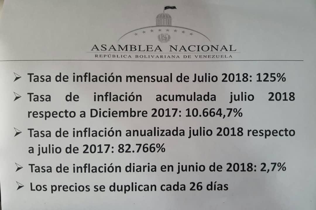 inflación AN.jpg