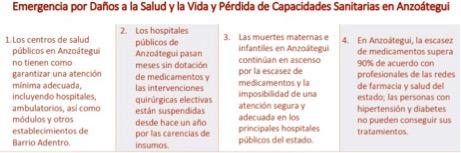 Informe en materia salud del Grupo Interdisciplinario para la Emergencia Humanitaria Compleja (GIECH)
