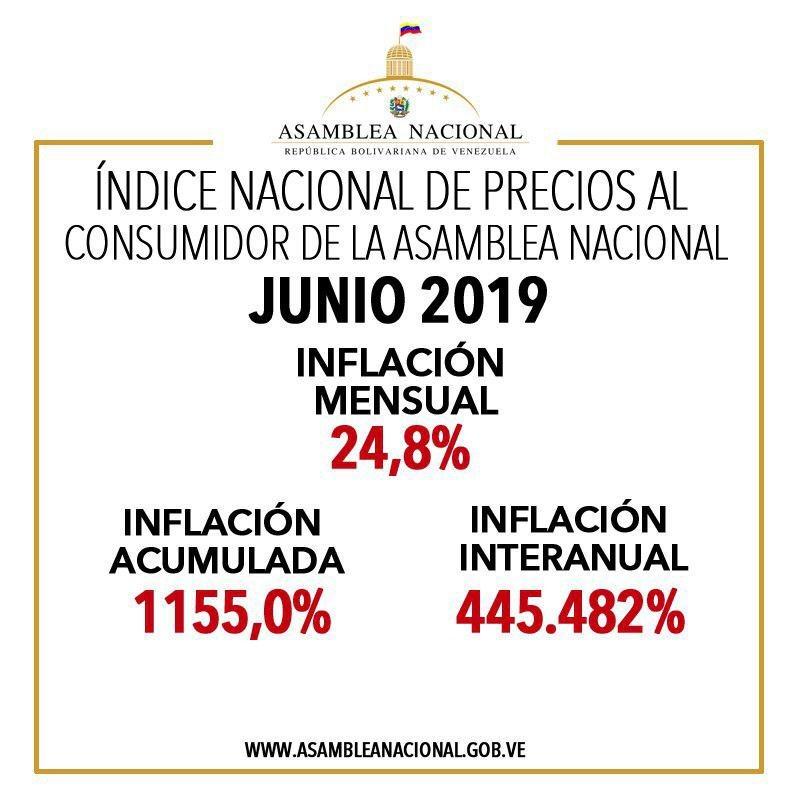 indice-inflacion-an.jpeg