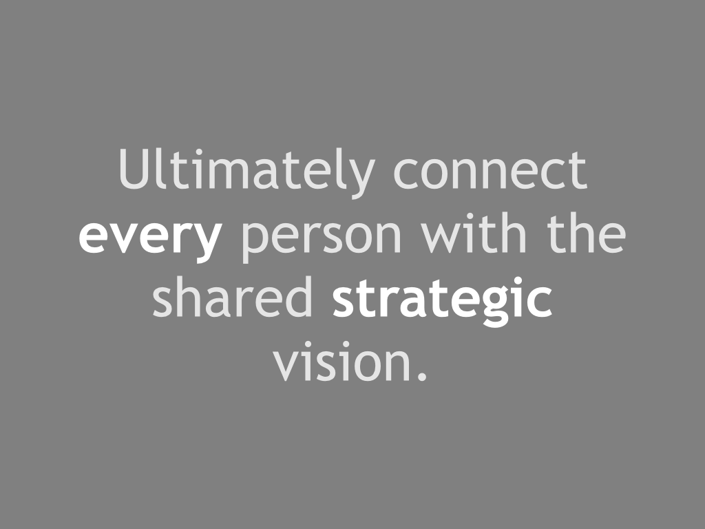 Strategic Engagement.Be Clearly for Kent.092915.019.png