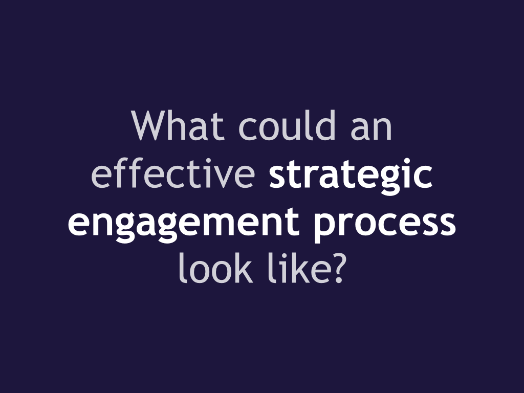 Strategic Engagement.Be Clearly for Kent.092915.032.png