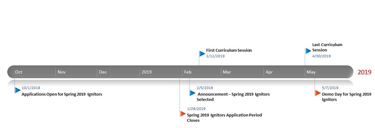 INW-Timeline-Spring2019.png