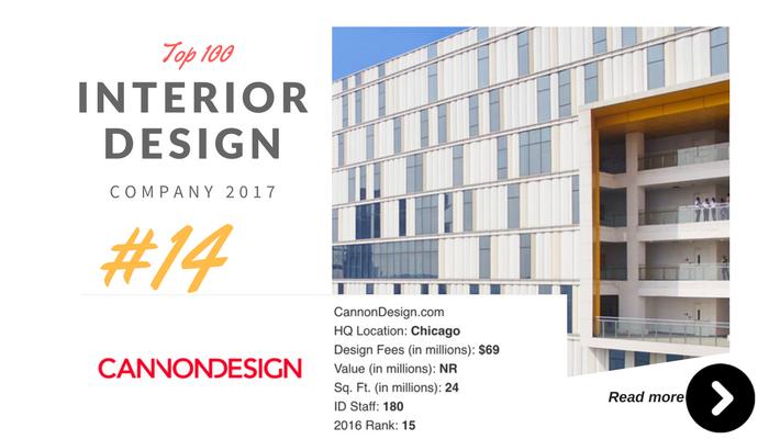 top 100 interior design company canon design