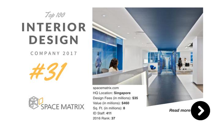 top 100 interior design company space matrix
