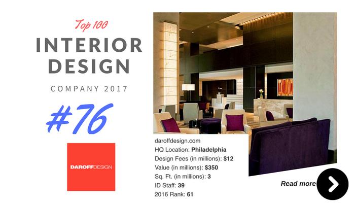 top 100 interior design company daroff design