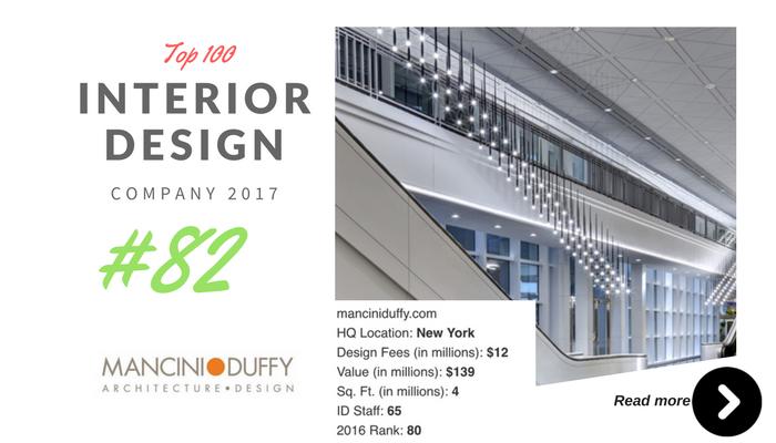 top 100 interior design company Mancini duffy