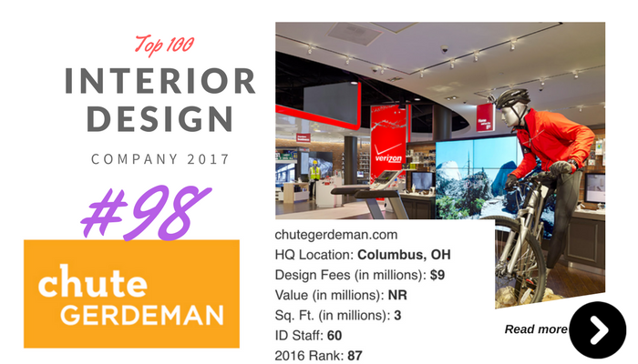 top 100 interior design company chute gerdeman