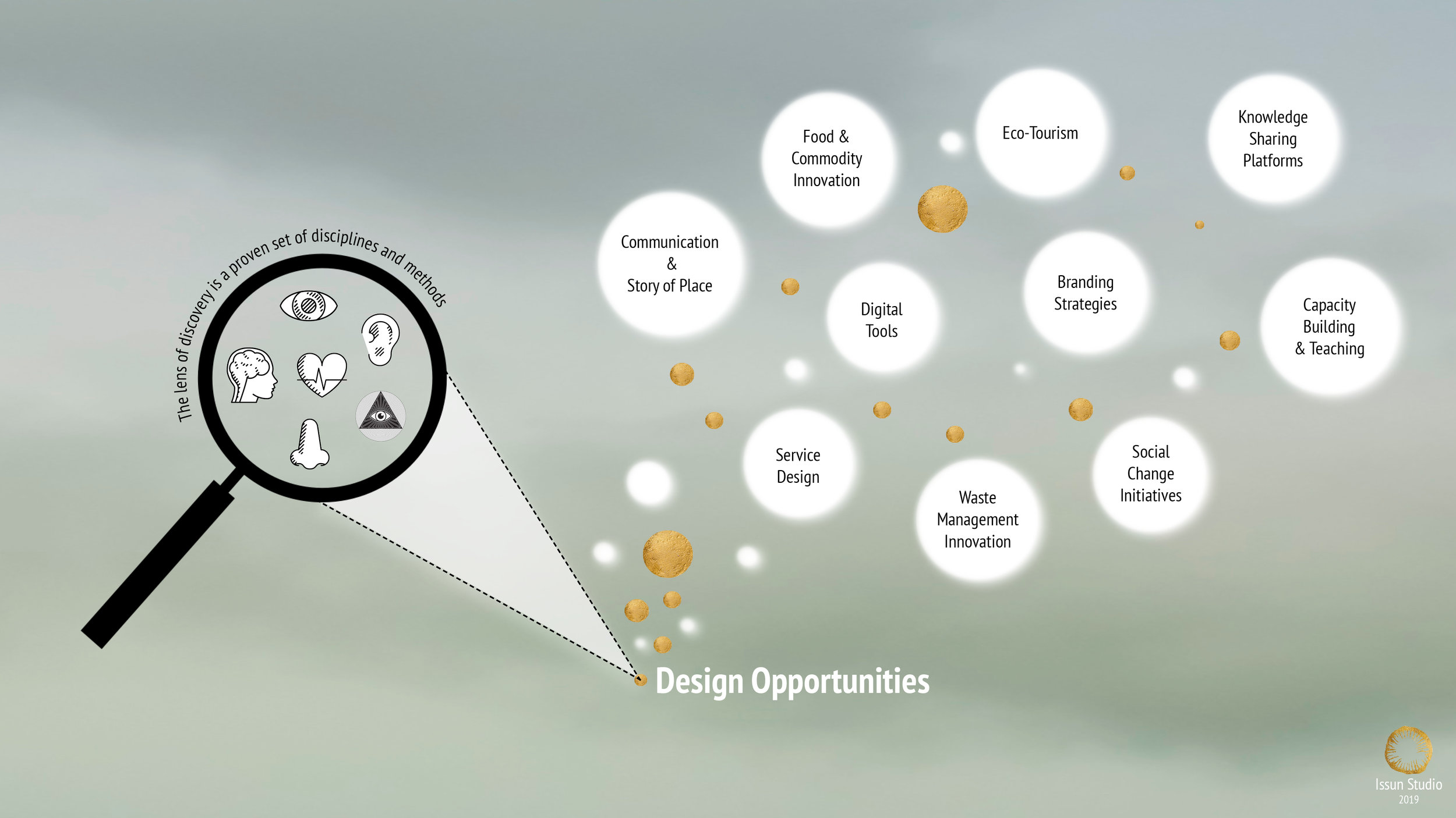 web method slides 2019 opportunities.jpg