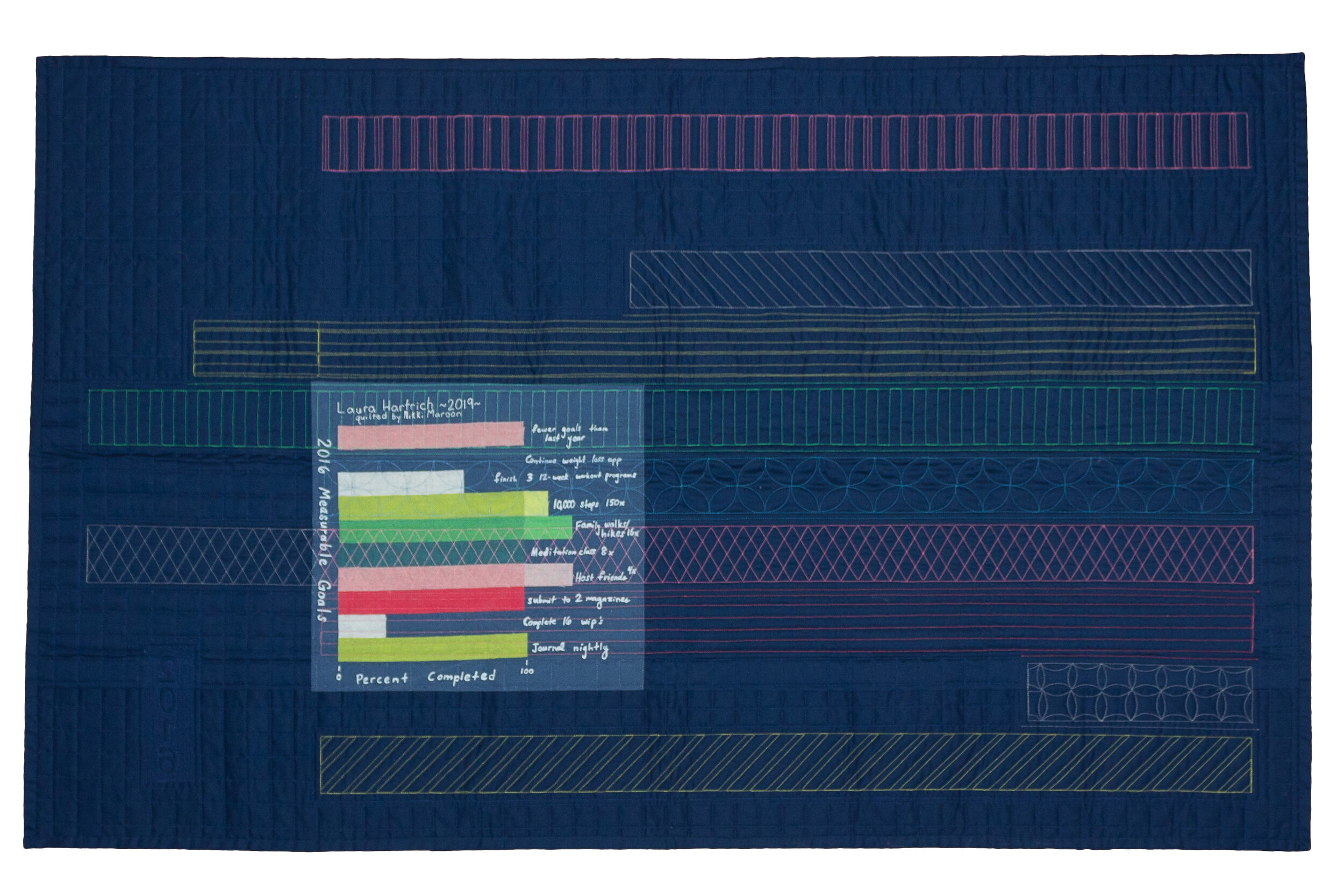 2016 Goal Visualization Quilt, back