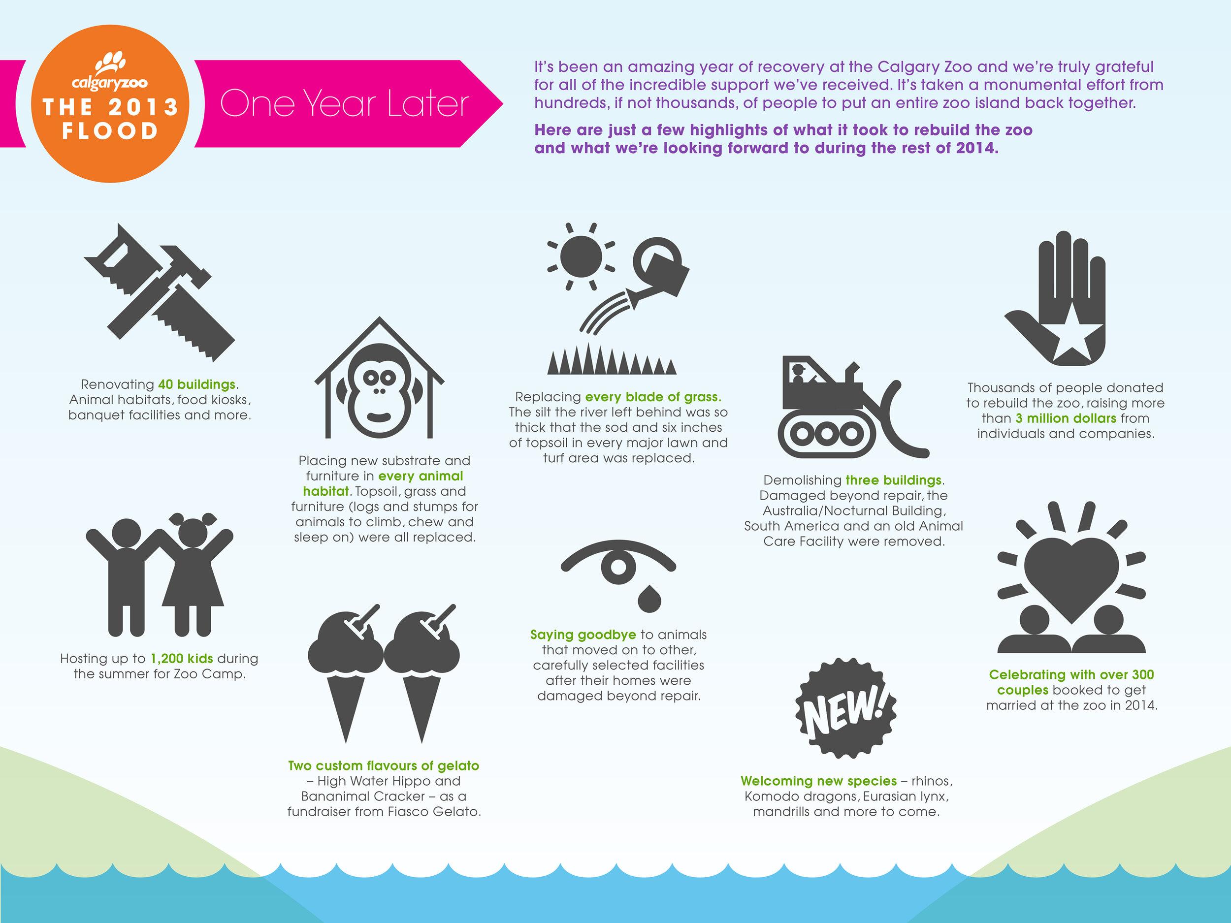 Flood_Infographic.jpg