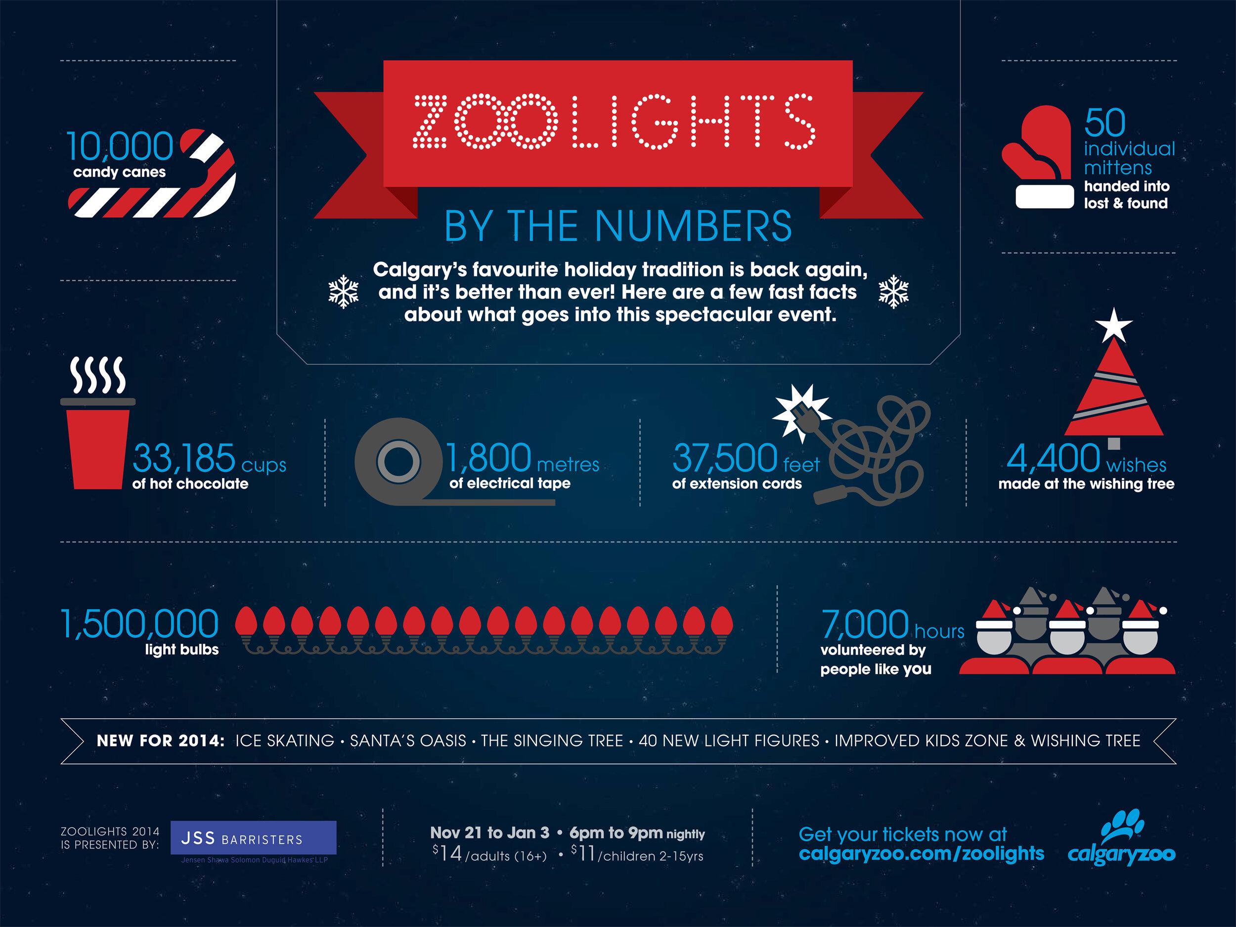 Zoolights_Infographic.jpg