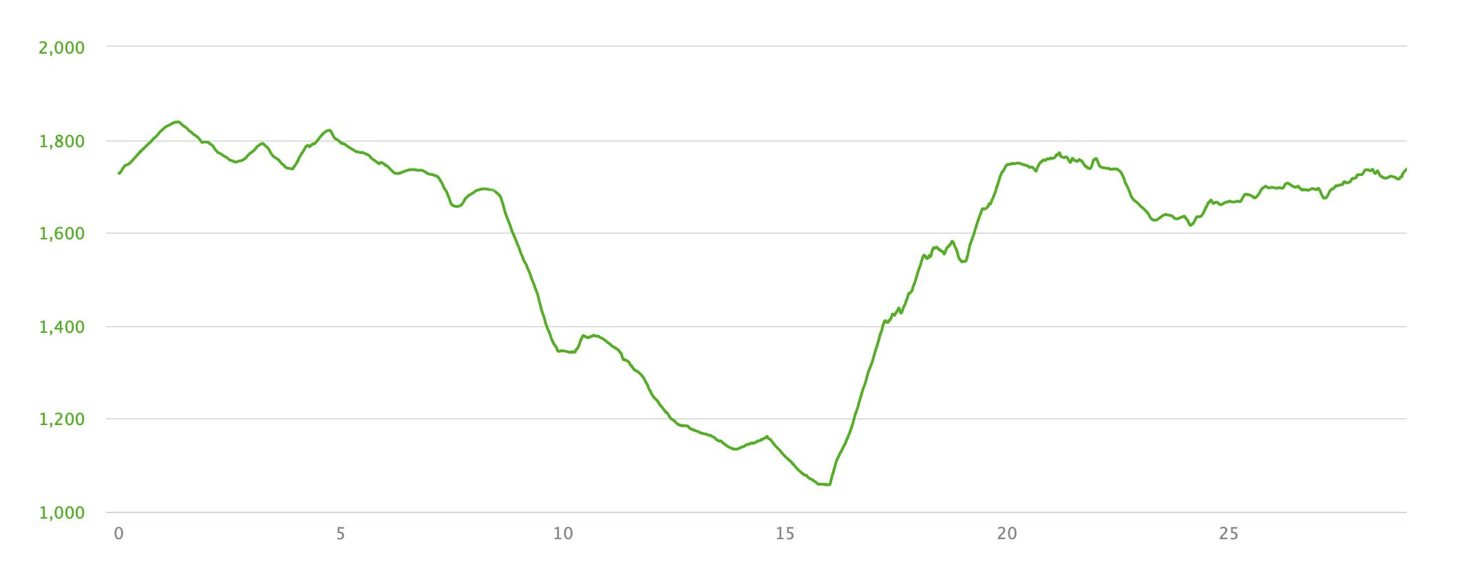 Diamantina Circuit Elevation Profile.jpg