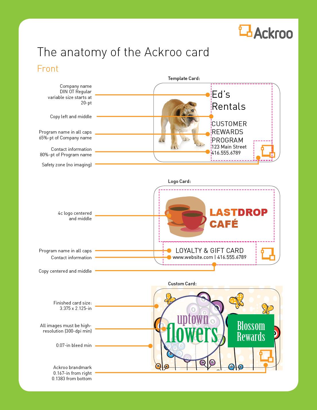 Ackroo Card Anatomy.jpg
