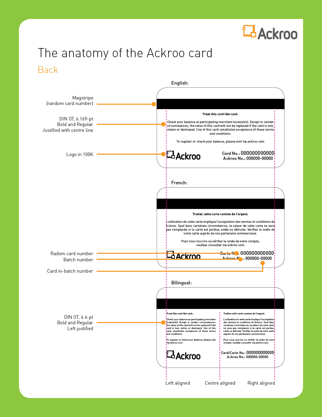 Ackroo Card Anatomy2.jpg