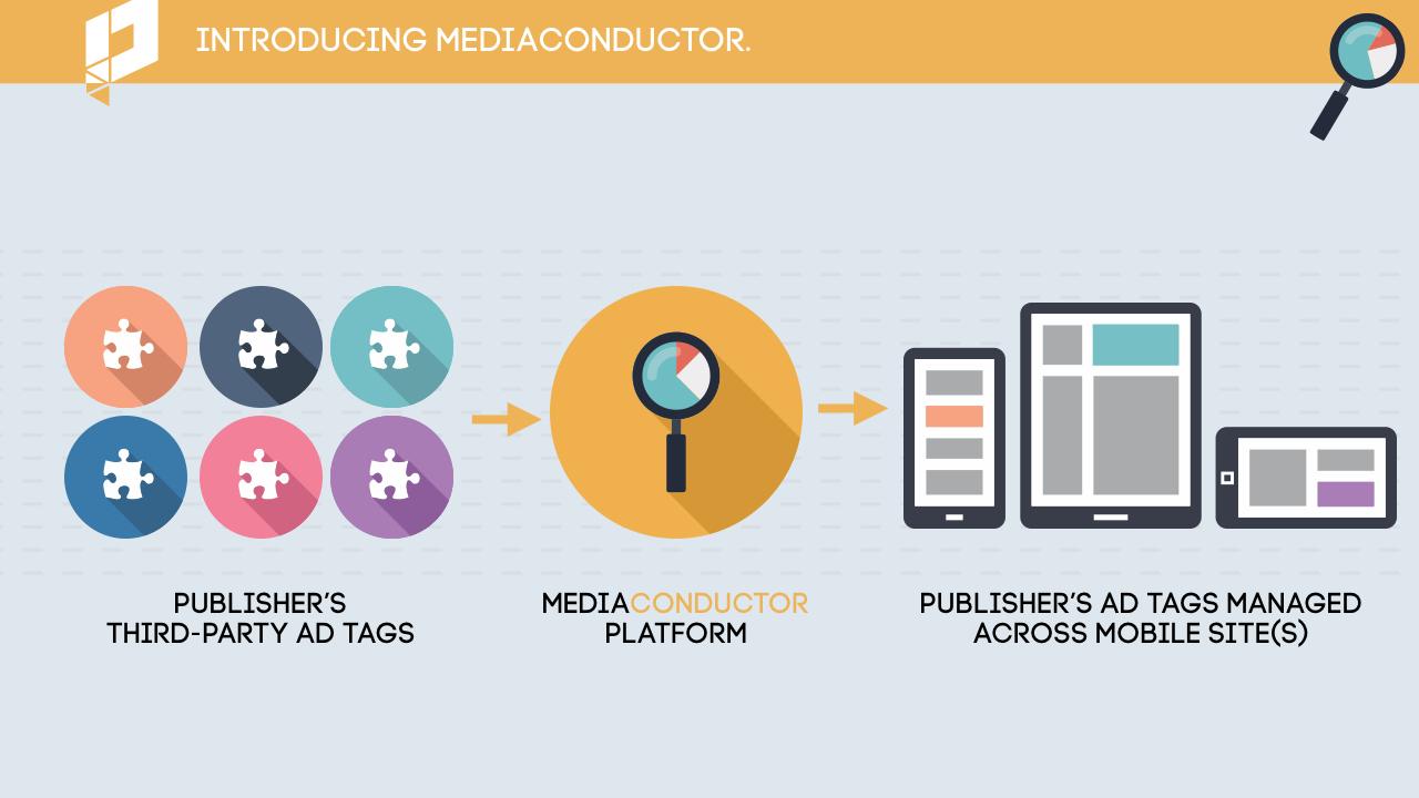 MediaConductor