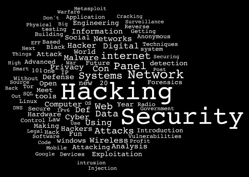 DEF CON word cloud_2501