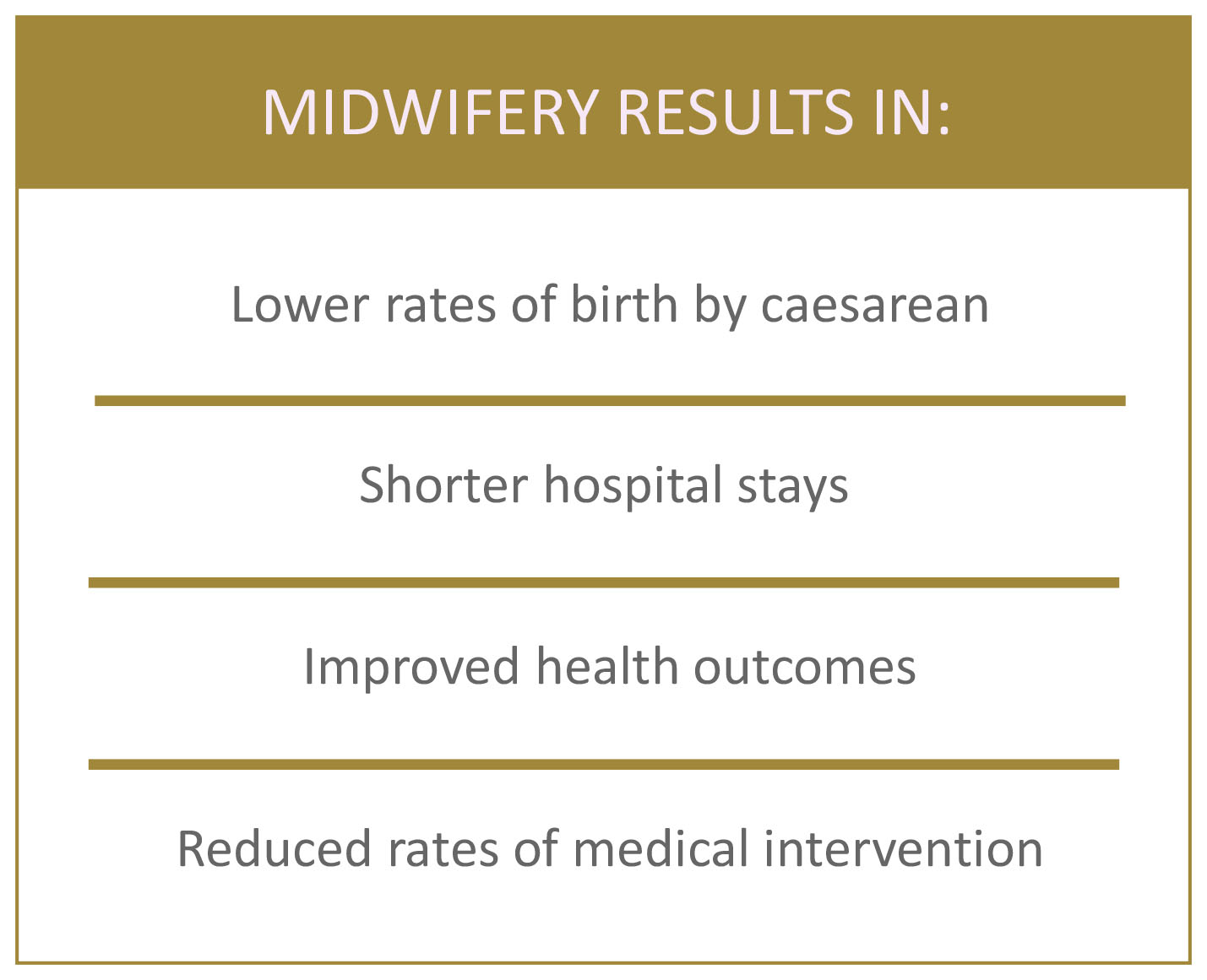 Midwives_results_-_2.jpg