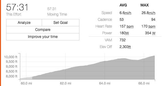 The last 10k profile