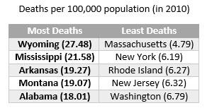 deaths per 100000.jpg