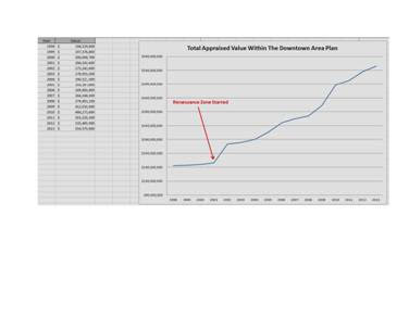 tax appraisal chart.jpg