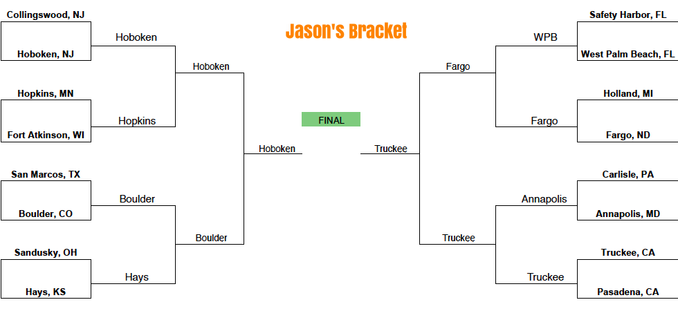 Jasonbracket.png