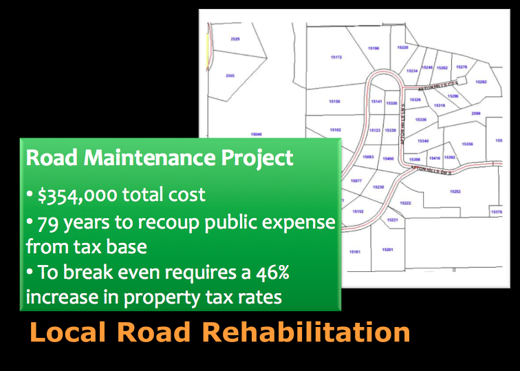 A slide from Strong Towns'Curbside Chat. Watch and read more from the Curbside Chat .