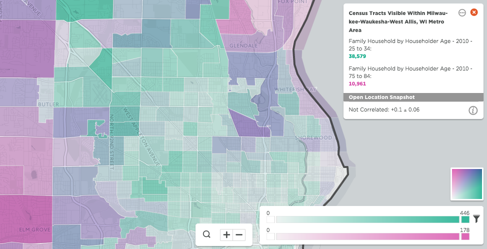 This map from mySidewalk shows census tracts in the Milwaukee metropolitan area based on householder age. I looked at the 25-34 age group (green) and the 75-84 age group (pink) to understand where people of various ages reside. Purple areas have the highest concentration of people from both age groups.  Click to view larger.