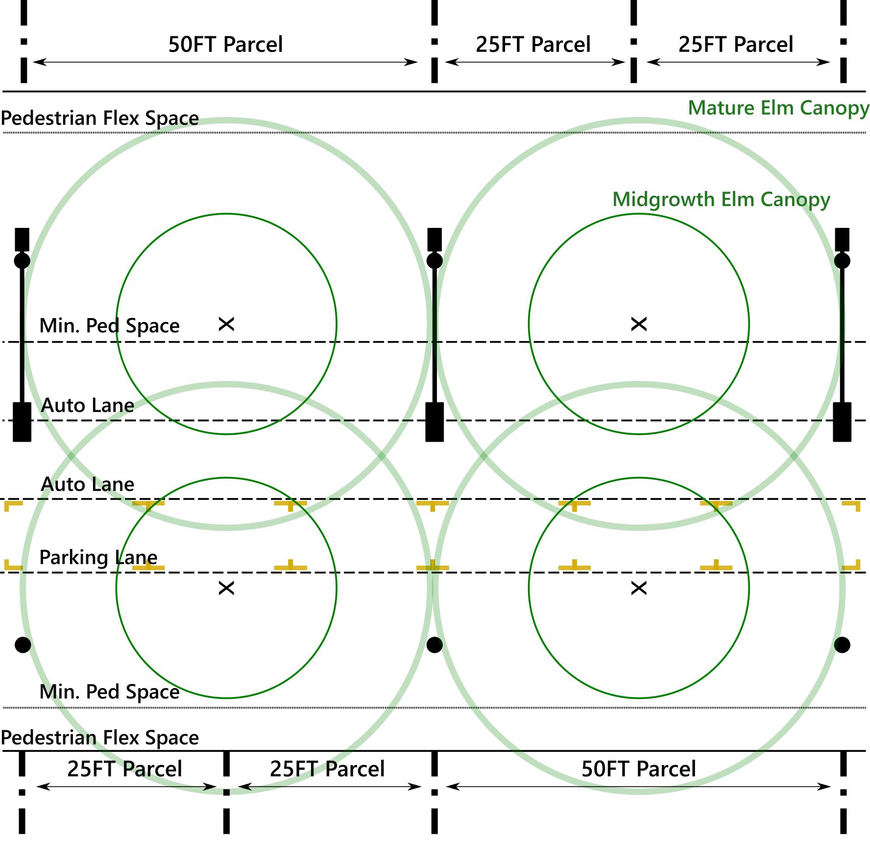 Boulevard Street Plan Annotated.png