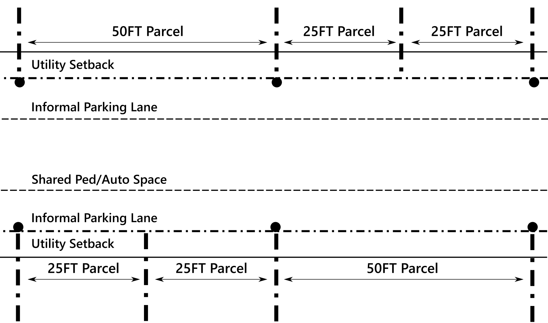 Alley Street Plan Annotated.png