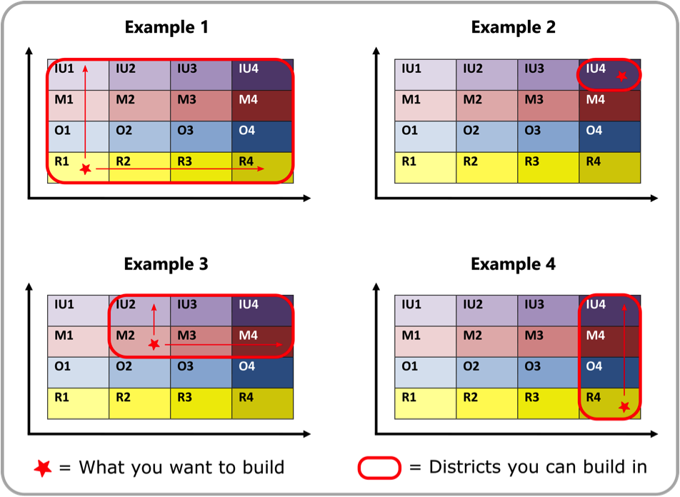 land use examples.png